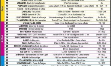 CALENDRIER 2017 DES COURSES HORS STADE 66 PYRENEES ORIENTALES